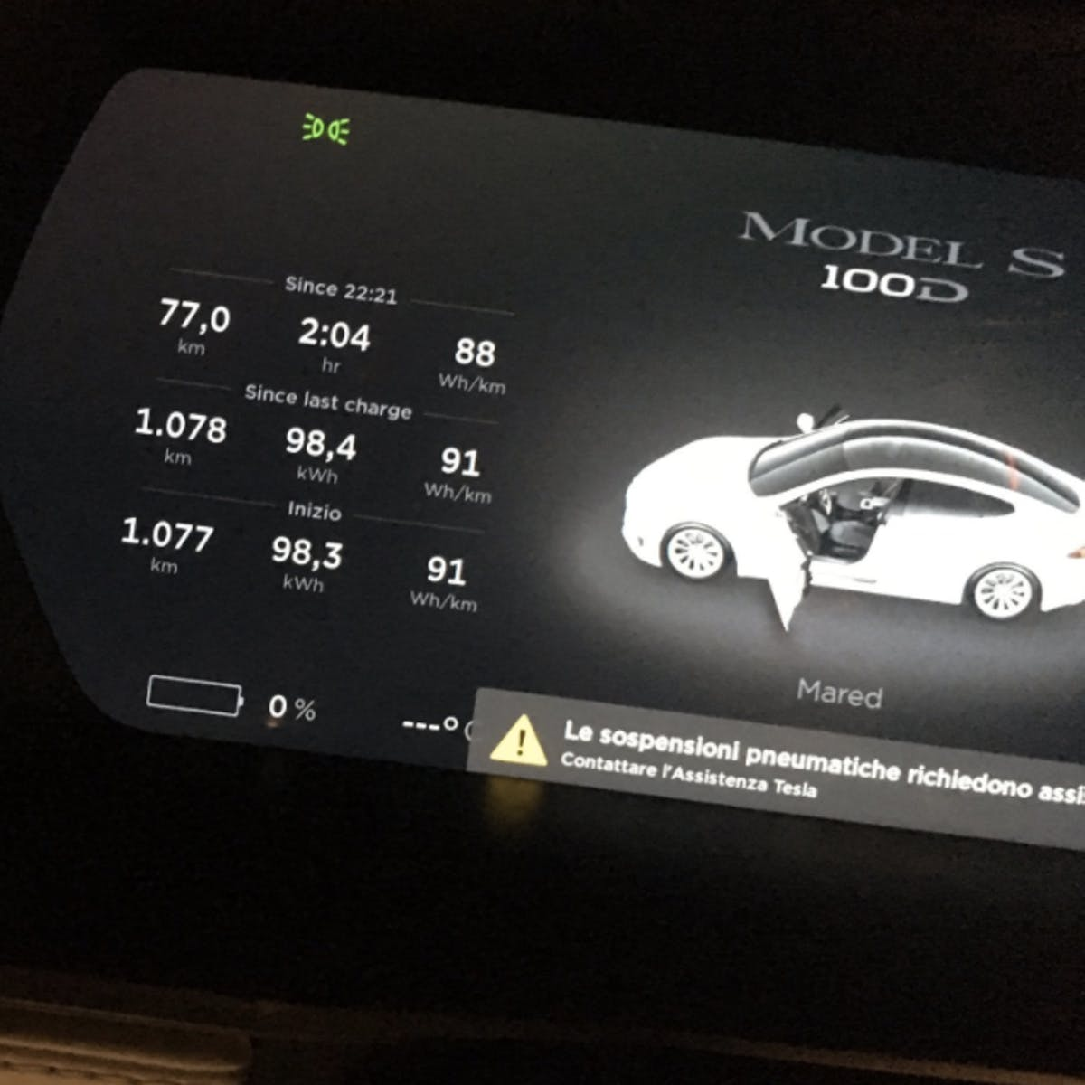 Tesla Model S Sets New Record For Distance Traveled On One