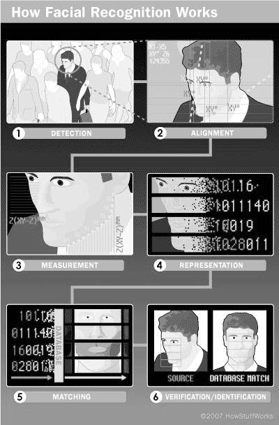 facial-recognition-5