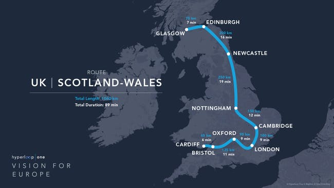 Scotland to Wales
