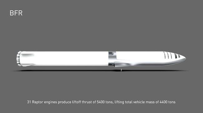 Scivolo di muschiato di BFR nel suo complesso.