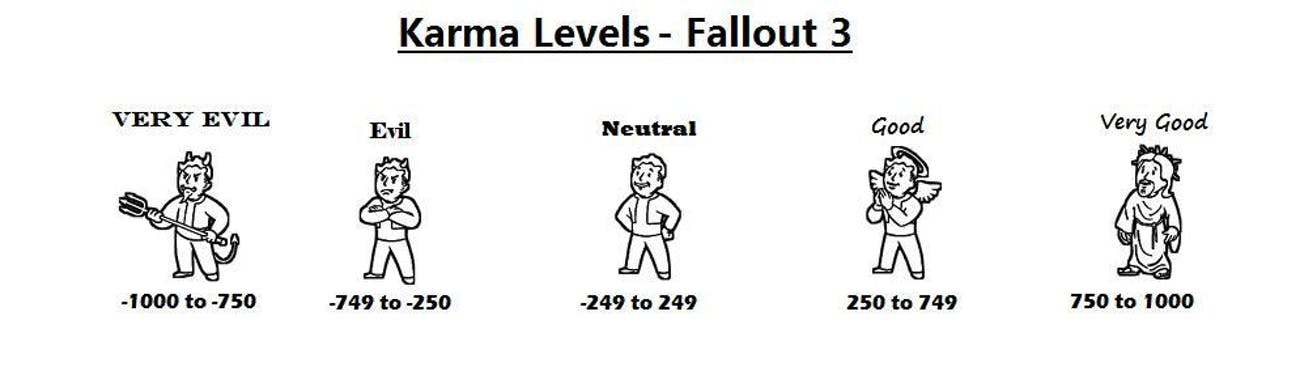 Fallout' Can't Adapt to Your Morality and That's a Problem