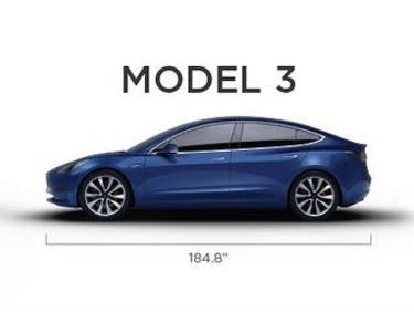 "Leaked Showroom Chart Shows the Tesla Model 3 Won't Have the Model S's ""Apocalypse Protection"""