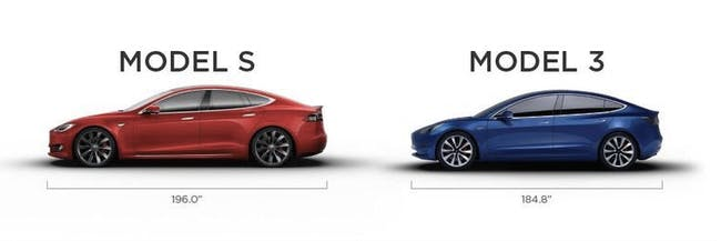 """Leaked Showroom Chart Shows the Tesla Model 3 Won't Have the Model S's """"Apocalypse Protection"""""""