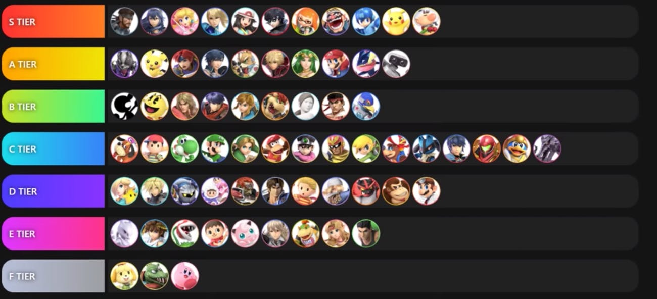 nintendo super smash bros ultimate 5.0 tier list