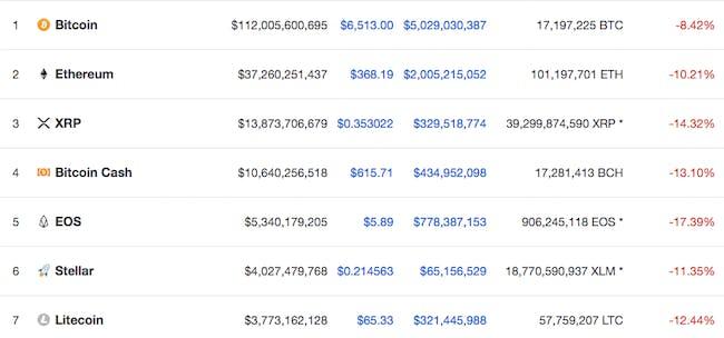 bitcoin price ethereum price steller price
