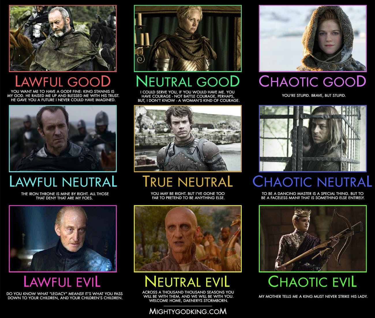 game of thrones moral alignment chart dungeons and dragons