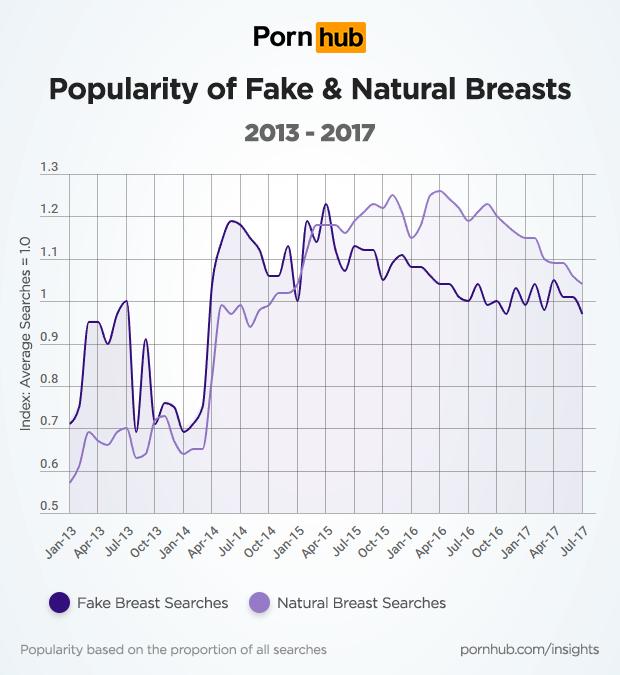 You were porn tits size graph spending superfluous